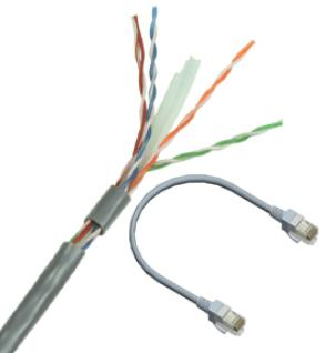 COPPER STRUCTURED CABLES